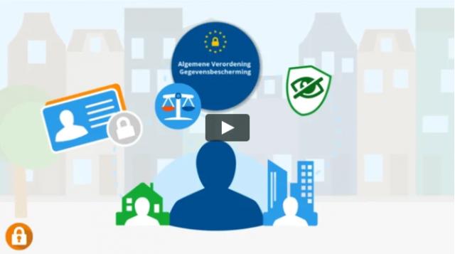 Security awareness video's | AVG e-learning | BeveiligMij.nl